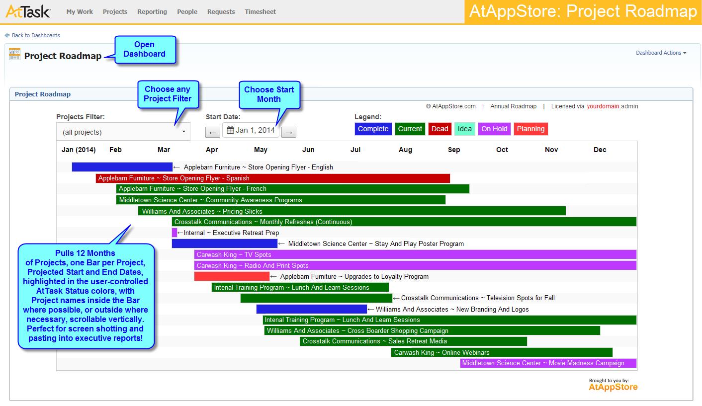 AtAppStore Project Roadmap - Project roadmap